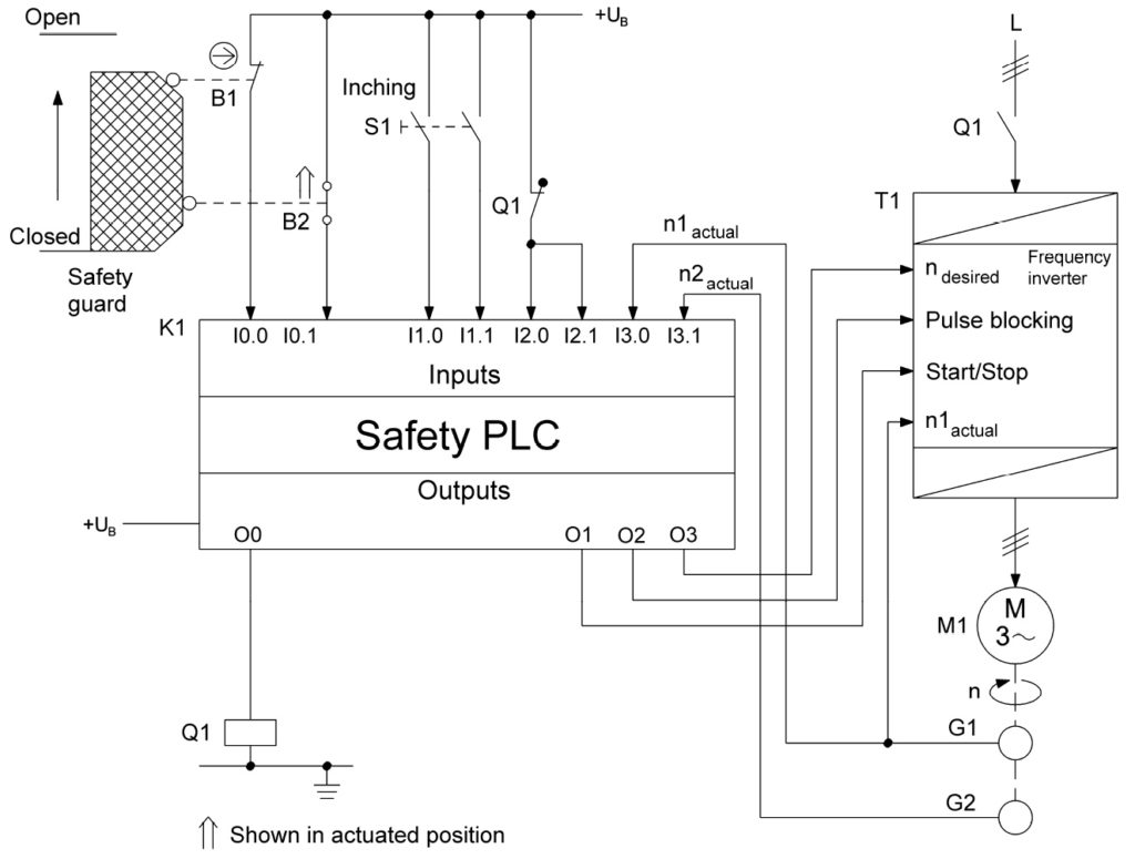 Report-2-2008e-Fig.-8.37 Sample Wiring Diagrams For Pet Stop System on
