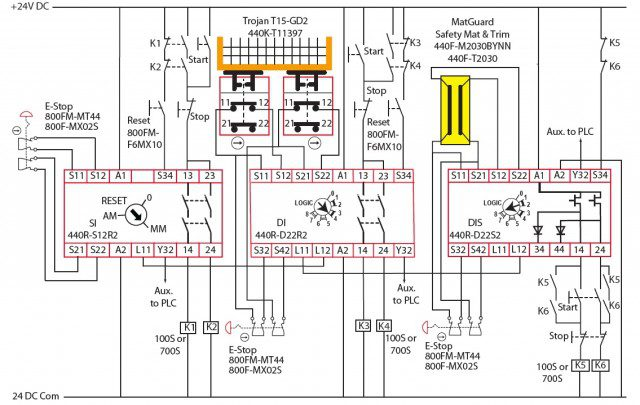 Category 3, Interlock Architectures – Pt. 4: Category 3 – Control Reliable, Machinery Safety 101