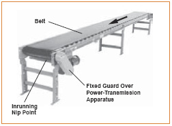 Black and white illustration of a flat-belt conveyor